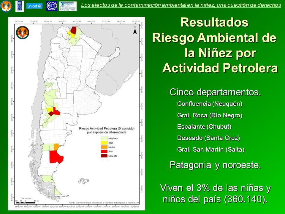 Resultados Riesgo Ambiental de la Niñez por Actividad Petrolera Cinco departamentos.