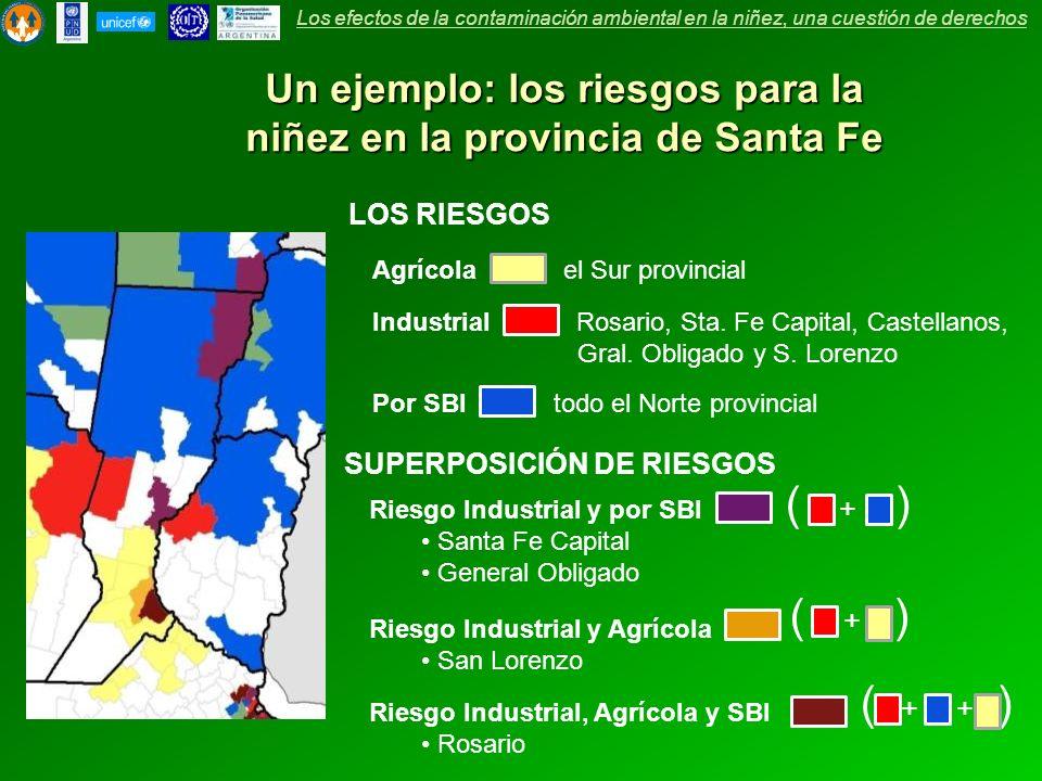 ( + ) ( + + ) ( + ) Un ejemplo: los riesgos para la niñez en la provincia de Santa Fe Los efectos de la contaminación ambiental en la niñez, una cuest