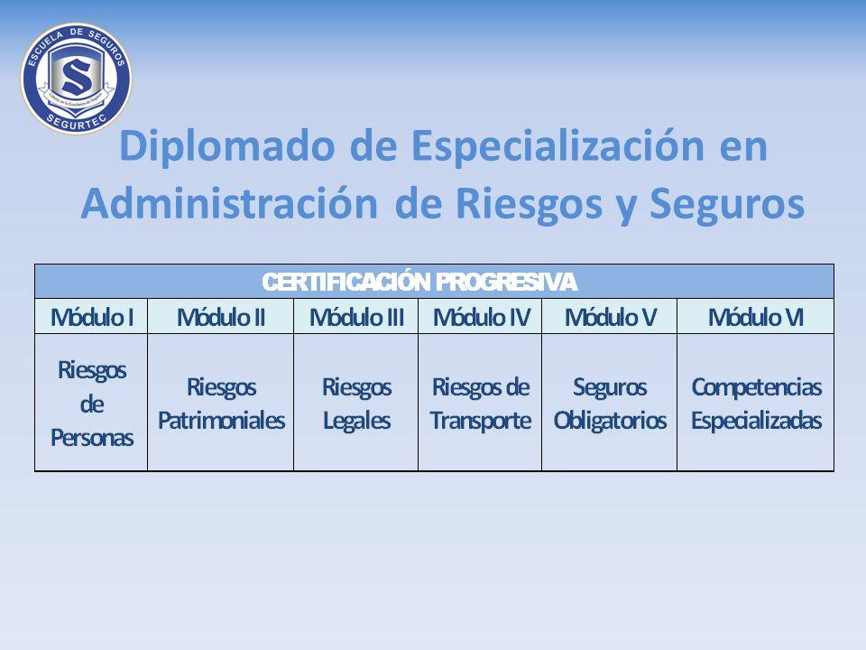 Diplomado de Especialización en Administración de Riesgos y Seguros