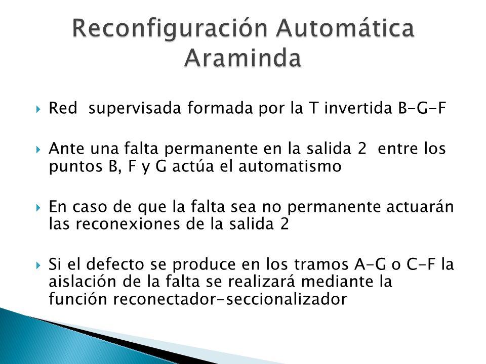 Red supervisada formada por la T invertida B-G-F Ante una falta permanente en la salida 2 entre los puntos B, F y G actúa el automatismo En caso de que la falta sea no permanente actuarán las reconexiones de la salida 2 Si el defecto se produce en los tramos A-G o C-F la aislación de la falta se realizará mediante la función reconectador-seccionalizador