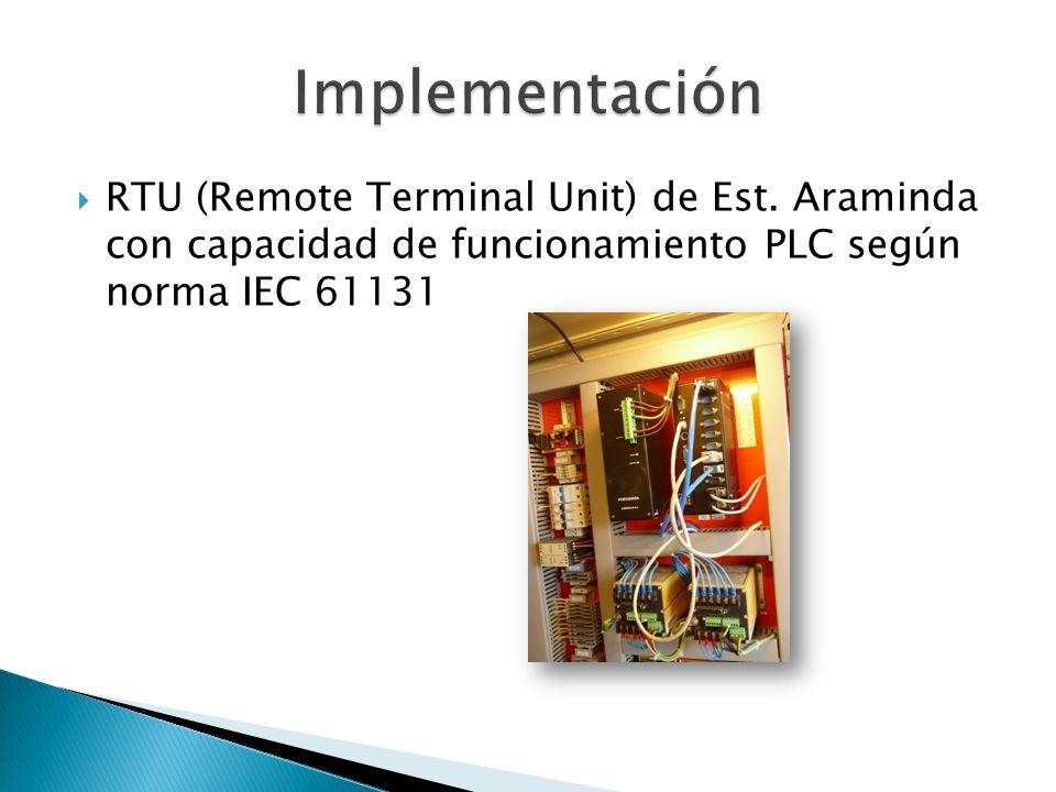 RTU (Remote Terminal Unit) de Est.