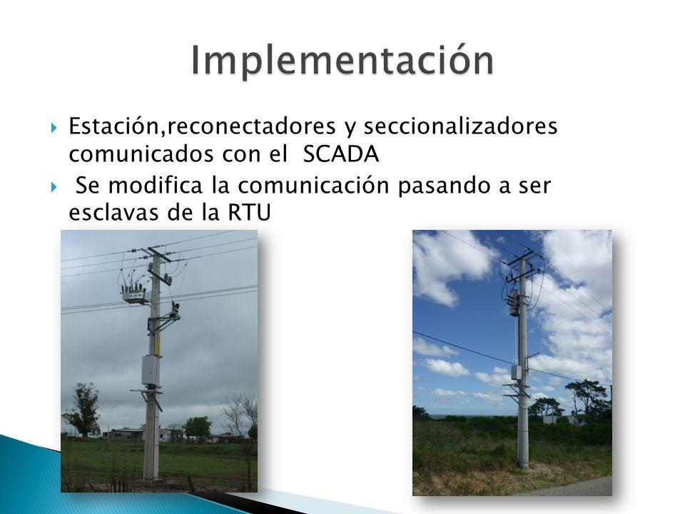 Estación,reconectadores y seccionalizadores comunicados con el SCADA Se modifica la comunicación pasando a ser esclavas de la RTU