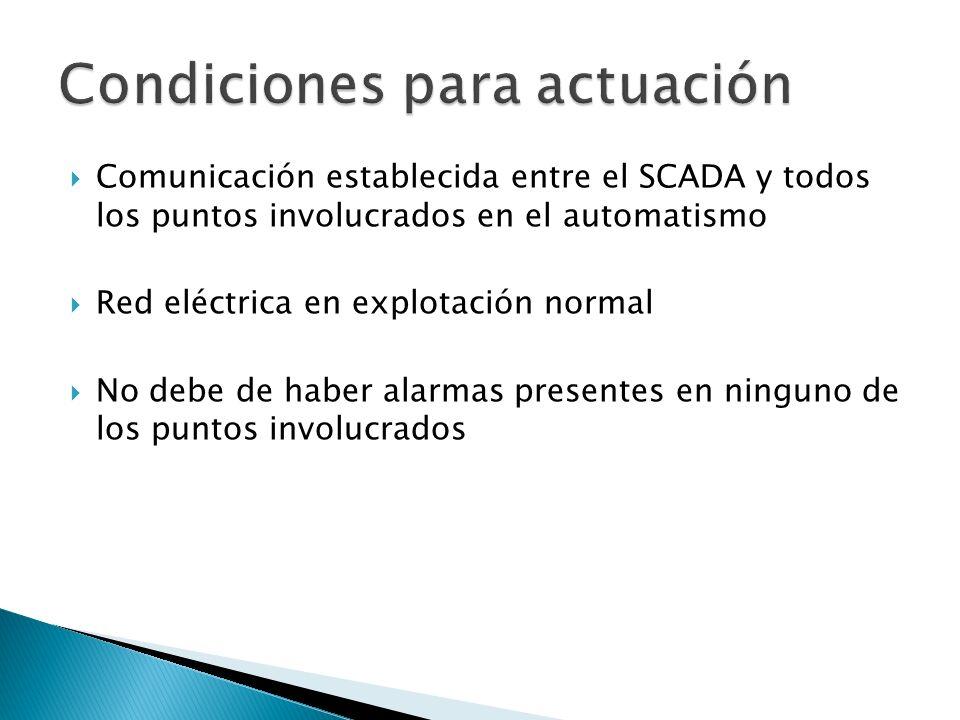 Comunicación establecida entre el SCADA y todos los puntos involucrados en el automatismo Red eléctrica en explotación normal No debe de haber alarmas presentes en ninguno de los puntos involucrados