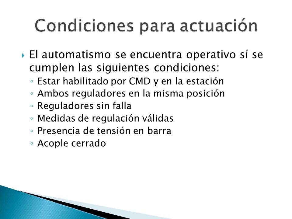 El automatismo se encuentra operativo sí se cumplen las siguientes condiciones: Estar habilitado por CMD y en la estación Ambos reguladores en la misma posición Reguladores sin falla Medidas de regulación válidas Presencia de tensión en barra Acople cerrado