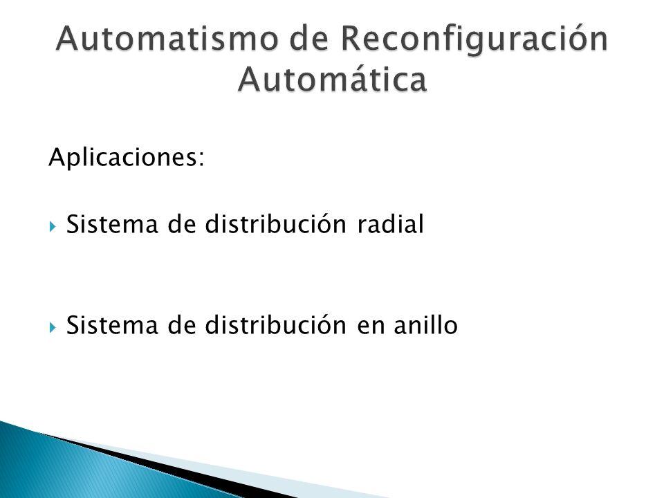 Aplicaciones: Sistema de distribución radial Sistema de distribución en anillo
