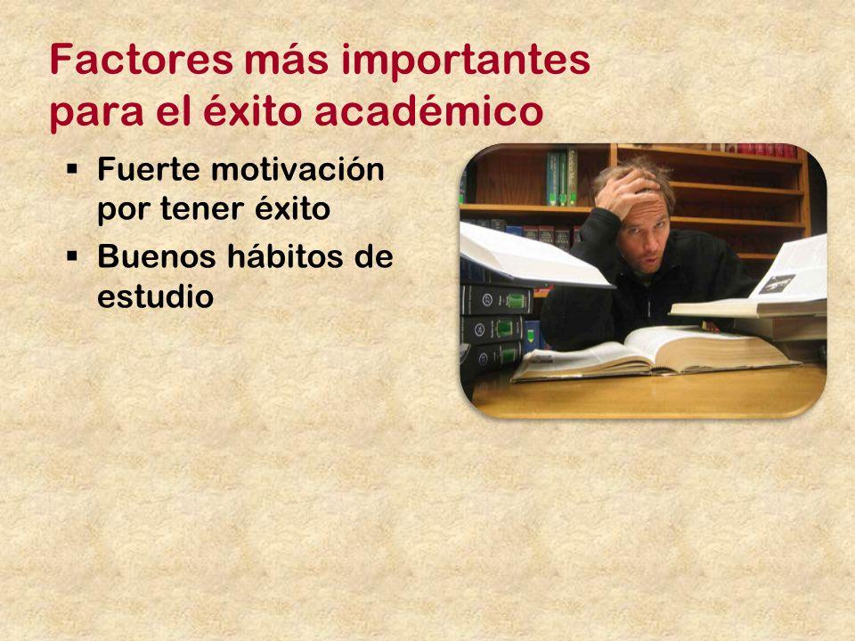 Factores más importantes para el éxito académico Fuerte motivación por tener éxito Buenos hábitos de estudio