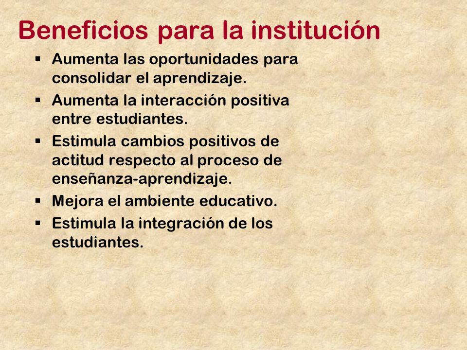 Beneficios para la institución Aumenta las oportunidades para consolidar el aprendizaje.