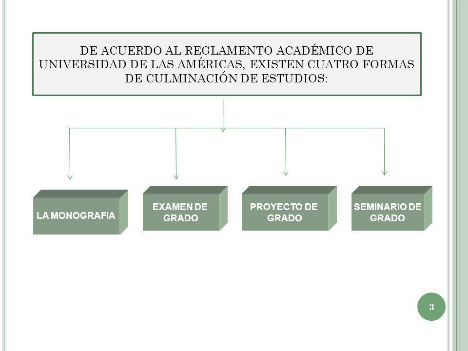 LA MONOGRAFIA SEMINARIO DE GRADO PROYECTO DE GRADO EXAMEN DE GRADO DE ACUERDO AL REGLAMENTO ACADÉMICO DE UNIVERSIDAD DE LAS AMÉRICAS, EXISTEN CUATRO F