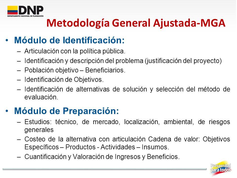 Módulo de Identificación: –Articulación con la política pública. –Identificación y descripción del problema (justificación del proyecto) –Población ob