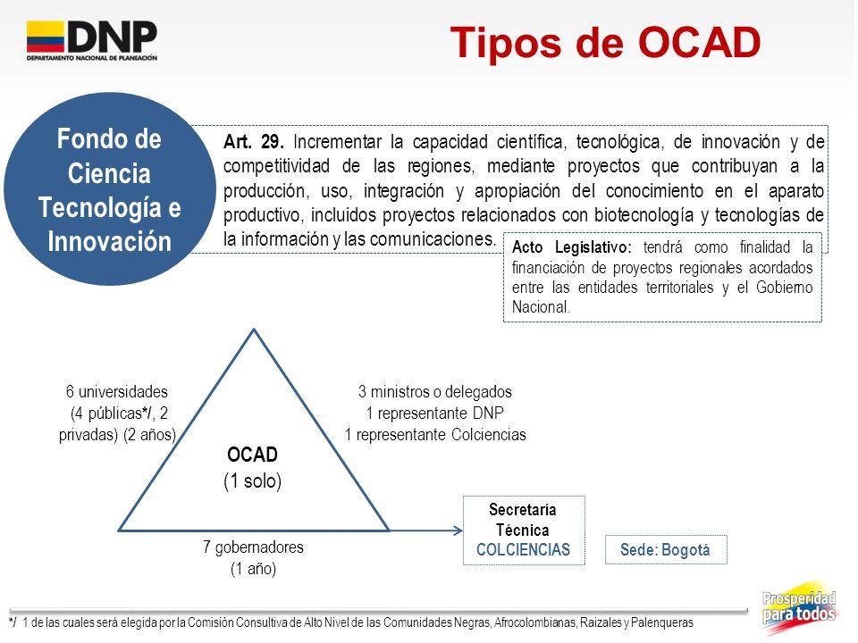 Tipos de OCAD Art. 29. Incrementar la capacidad científica, tecnológica, de innovación y de competitividad de las regiones, mediante proyectos que con