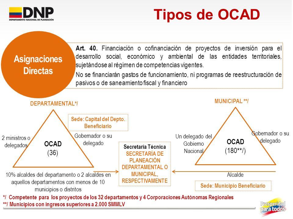 Art. 40. Financiación o cofinanciación de proyectos de inversión para el desarrollo social, económico y ambiental de las entidades territoriales, suje