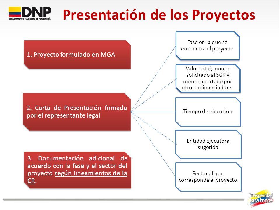 Presentación de los Proyectos 1. Proyecto formulado en MGA 2. Carta de Presentación firmada por el representante legal Fase en la que se encuentra el