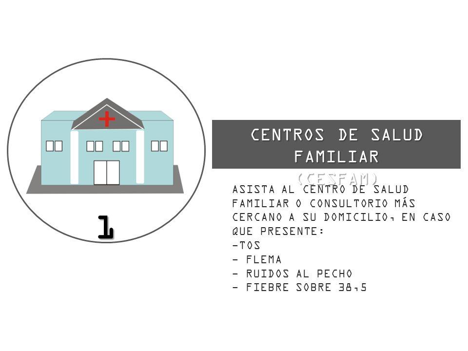 1 CENTROS DE SALUD FAMILIAR (CESFAM) ASISTA AL CENTRO DE SALUD FAMILIAR O CONSULTORIO MÁS CERCANO A SU DOMICILIO, EN CASO QUE PRESENTE: -TOS - FLEMA -