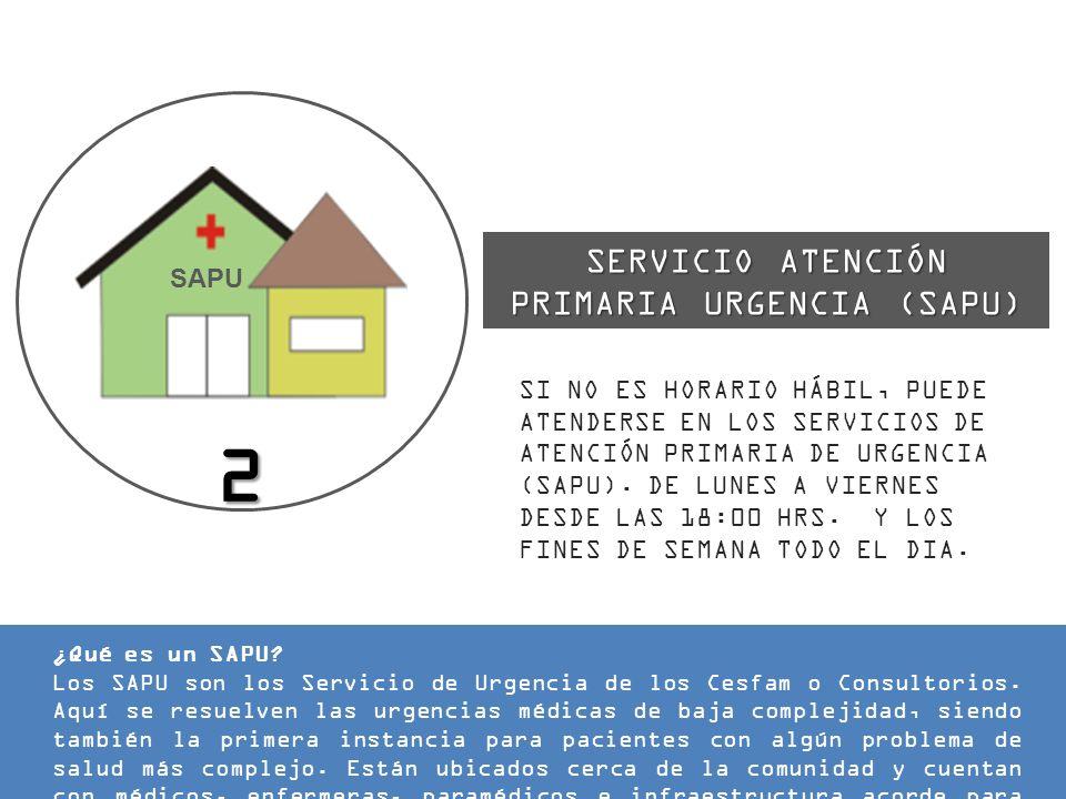 SERVICIO ATENCIÓN PRIMARIA URGENCIA (SAPU) SI NO ES HORARIO HÁBIL, PUEDE ATENDERSE EN LOS SERVICIOS DE ATENCIÓN PRIMARIA DE URGENCIA (SAPU). DE LUNES