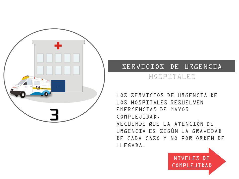 3 SERVICIOS DE URGENCIA HOSPITALES LOS SERVICIOS DE URGENCIA DE LOS HOSPITALES RESUELVEN EMERGENCIAS DE MAYOR COMPLEJIDAD. RECUERDE QUE LA ATENCIÓN DE