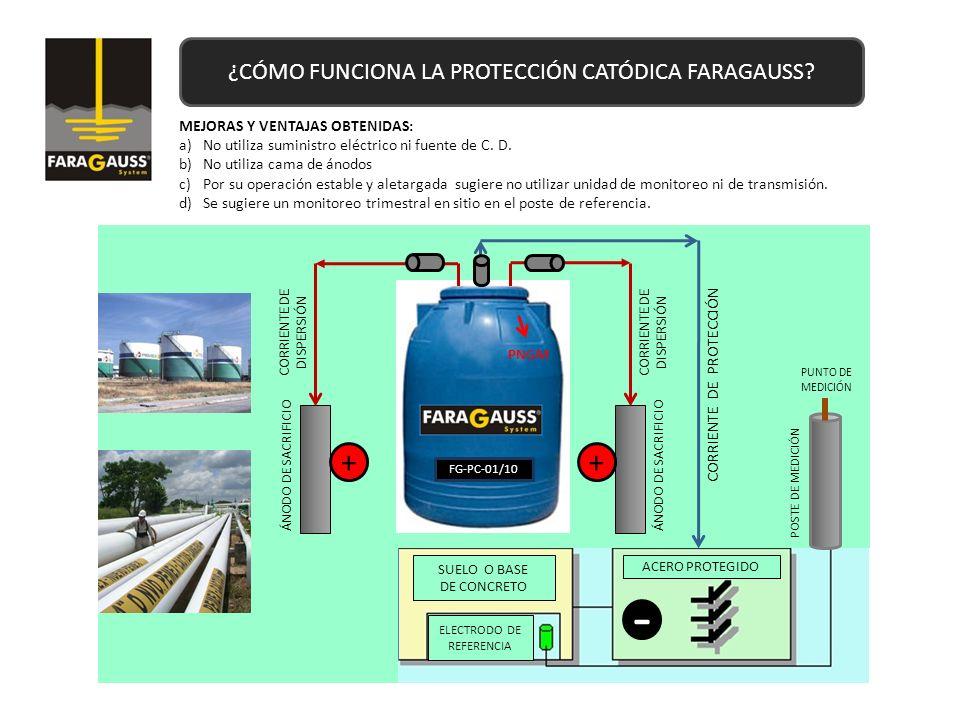 ¿CÓMO FUNCIONA LA PROTECCIÓN CATÓDICA FARAGAUSS? MEJORAS Y VENTAJAS OBTENIDAS: a)No utiliza suministro eléctrico ni fuente de C. D. b)No utiliza cama