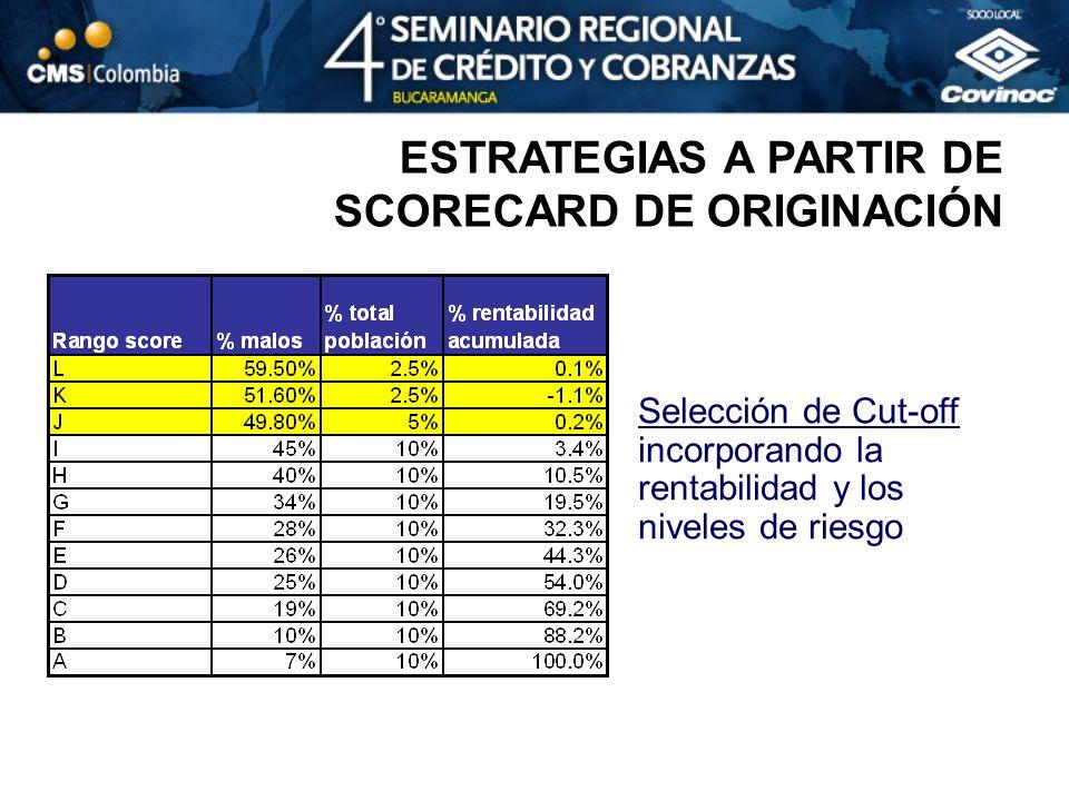 Selección de Cut-off incorporando la rentabilidad y los niveles de riesgo ESTRATEGIAS A PARTIR DE SCORECARD DE ORIGINACIÓN