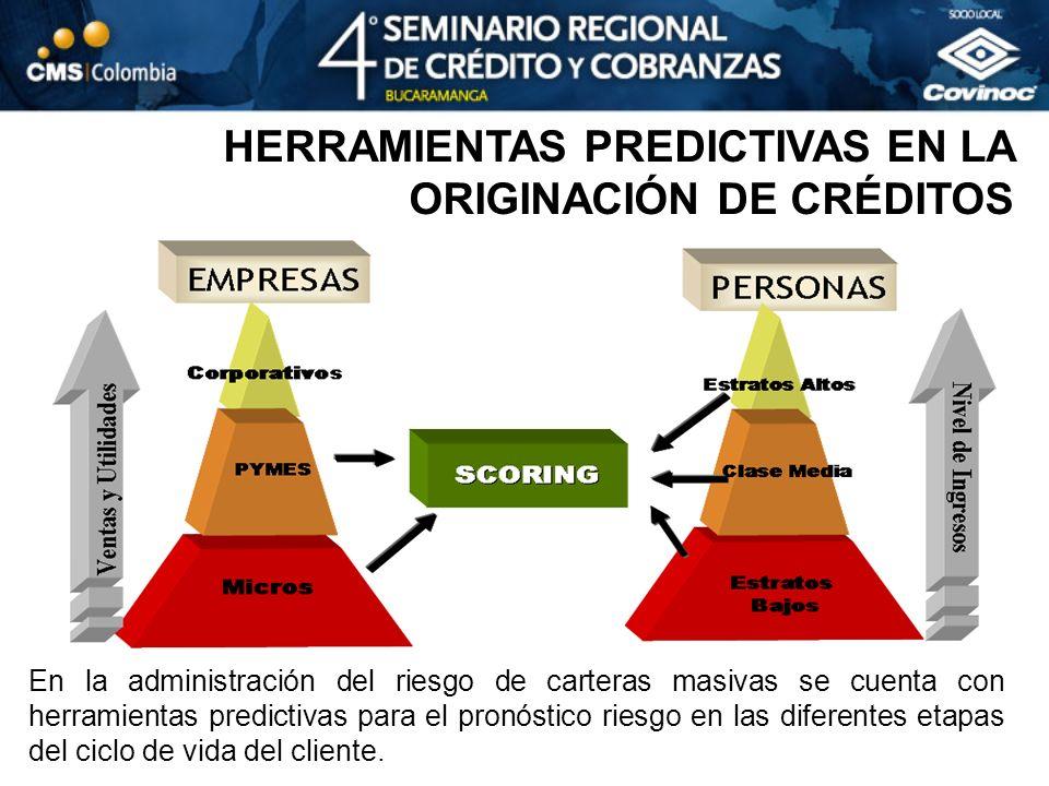 HERRAMIENTAS PREDICTIVAS EN LA ORIGINACIÓN DE CRÉDITOS En la administración del riesgo de carteras masivas se cuenta con herramientas predictivas para