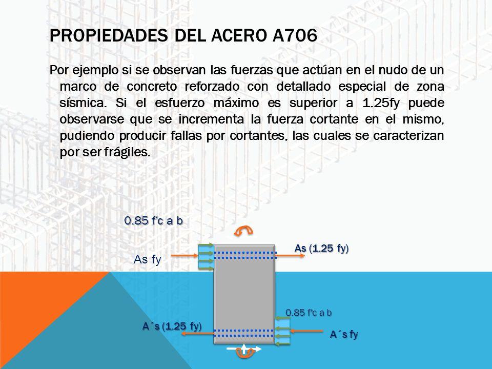 Por ejemplo si se observan las fuerzas que actúan en el nudo de un marco de concreto reforzado con detallado especial de zona sísmica.