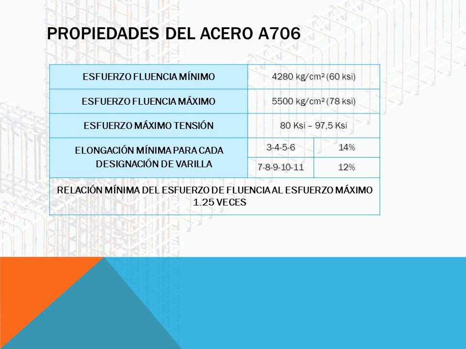 PROPIEDADES DEL ACERO A706 ESFUERZO FLUENCIA MÍNIMO 4280 kg/cm² (60 ksi) ESFUERZO FLUENCIA MÁXIMO 5500 kg/cm² (78 ksi) ESFUERZO MÁXIMO TENSIÓN 80 Ksi – 97,5 Ksi ELONGACIÓN MÍNIMA PARA CADA DESIGNACIÓN DE VARILLA 3-4-5-614% 7-8-9-10-1112% RELACIÓN MÍNIMA DEL ESFUERZO DE FLUENCIA AL ESFUERZO MÁXIMO 1.25 VECES