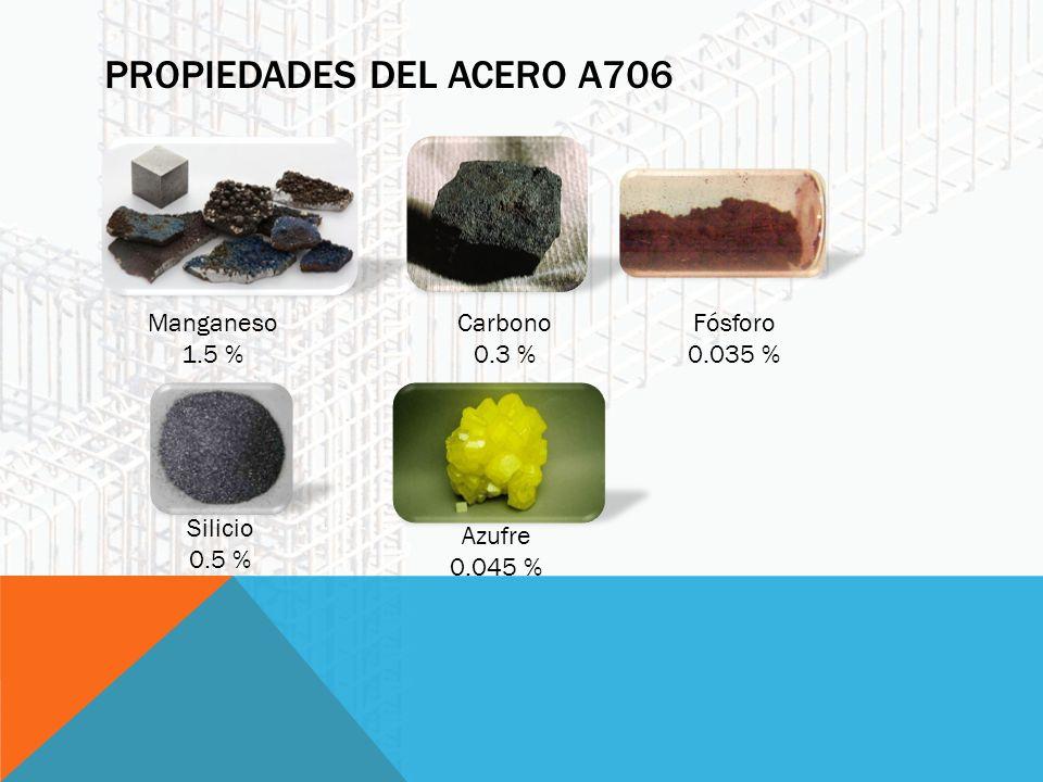 PROPIEDADES DEL ACERO A706 Manganeso 1.5 % Carbono 0.3 % Fósforo 0.035 % Silicio 0.5 % Azufre 0.045 %