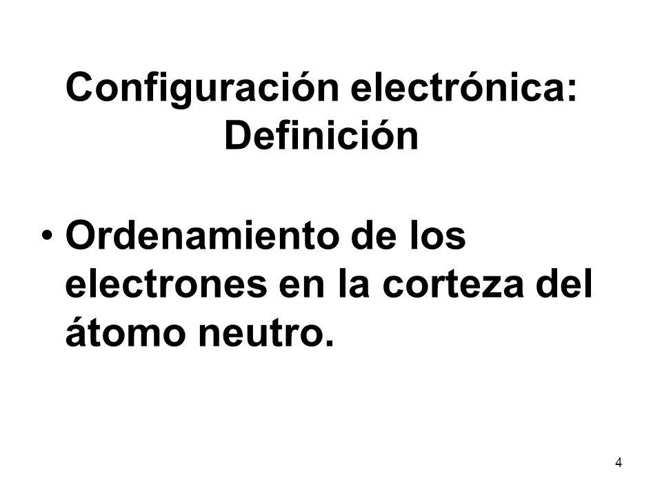 Configuración electrónica REGLAS 5