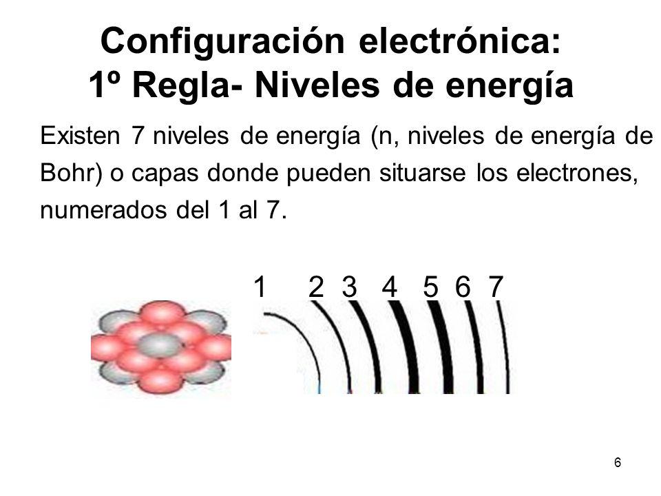 Configuración electrónica: 2º Regla- Subniveles Cada nivel tiene sus electrones distribuídos en distintos subniveles, que pueden ser de cuatro tipos: s, p, d, f.