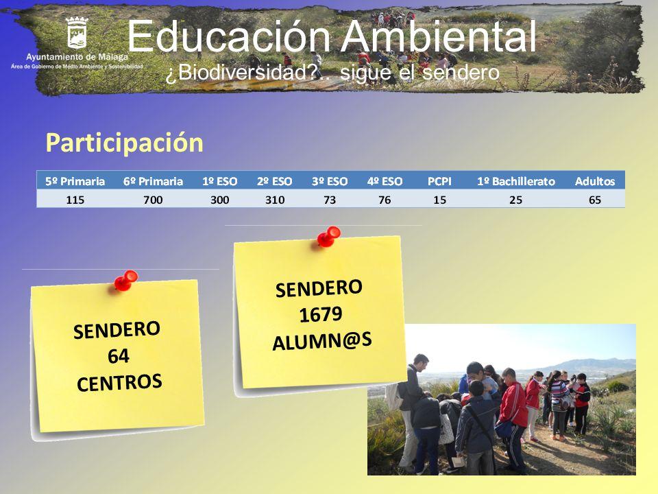 Educación Ambiental Participación SENDERO 64 CENTROS SENDERO 1679 ALUMN@S ¿Biodiversidad?.. sigue el sendero