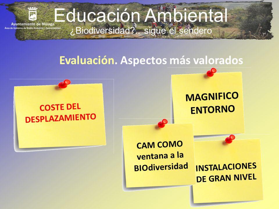 Educación Ambiental Evaluación. Aspectos más valorados MAGNIFICO ENTORNO COSTE DEL DESPLAZAMIENTO INSTALACIONES DE GRAN NIVEL CAM COMO ventana a la BI