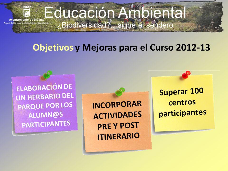 Educación Ambiental Objetivos y Mejoras para el Curso 2012-13 ¿Biodiversidad?.. sigue el sendero ELABORACIÓN DE UN HERBARIO DEL PARQUE POR LOS ALUMN@S