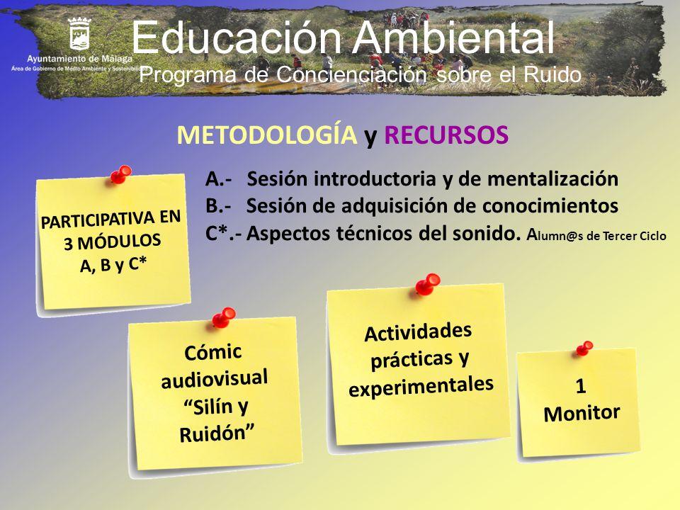 Educación Ambiental 1 Monitor Actividades prácticas y experimentales Cómic audiovisual Silín y Ruidón PARTICIPATIVA EN 3 MÓDULOS A, B y C* METODOLOGÍA
