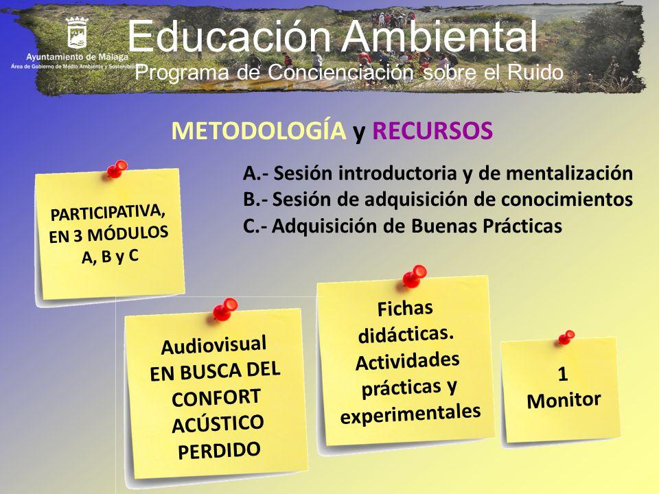 Educación Ambiental 1 Monitor Fichas didácticas. Actividades prácticas y experimentales Audiovisual EN BUSCA DEL CONFORT ACÚSTICO PERDIDO PARTICIPATIV