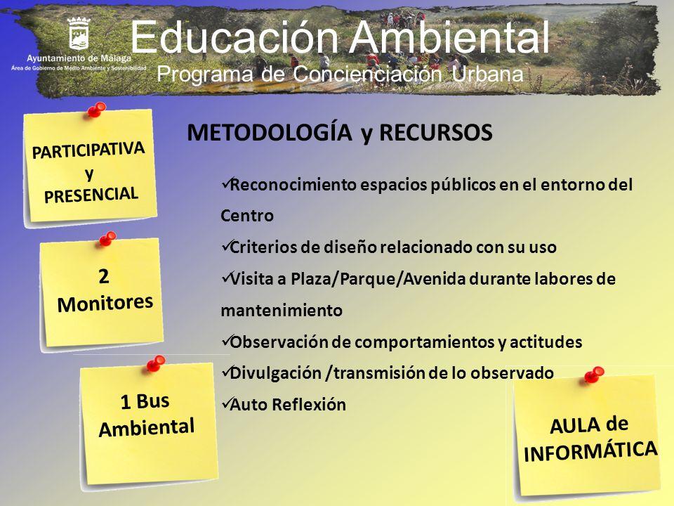 Educación Ambiental 2 Monitores AULA de INFORMÁTICA 1 Bus Ambiental PARTICIPATIVA y PRESENCIAL METODOLOGÍA y RECURSOS Reconocimiento espacios públicos