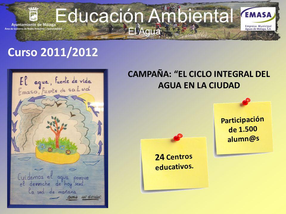 Educación Ambiental El Agua Curso 2011/2012 CAMPAÑA: EL CICLO INTEGRAL DEL AGUA EN LA CIUDAD Participación de 1.500 alumn@s 24 Centros educativos.