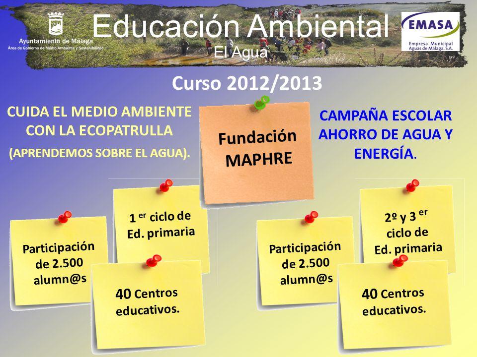 Educación Ambiental El Agua Curso 2012/2013 CUIDA EL MEDIO AMBIENTE CON LA ECOPATRULLA (APRENDEMOS SOBRE EL AGUA). Participación de 2.500 alumn@s 1 er