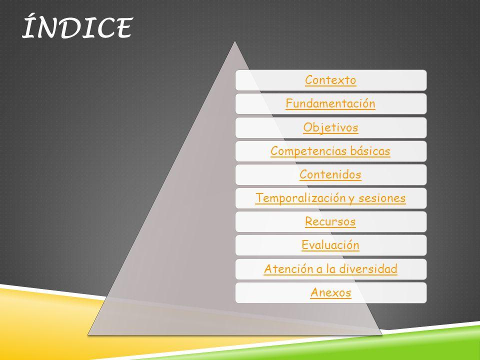 ConceptosProcedimientosActitudes Energía.