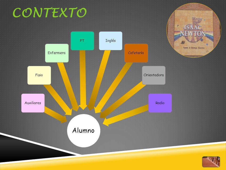 Introducción Vídeo Quijote: Cervantes, Shakespeare… Tipos de molinos.