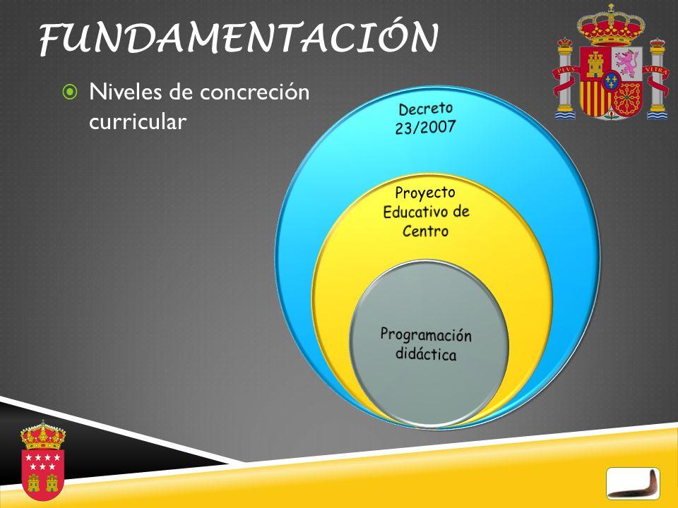 COMPETENCIAS BÁSICAS Social y ciudadana Grupo de trabajo Consciencia dependencia electricidad