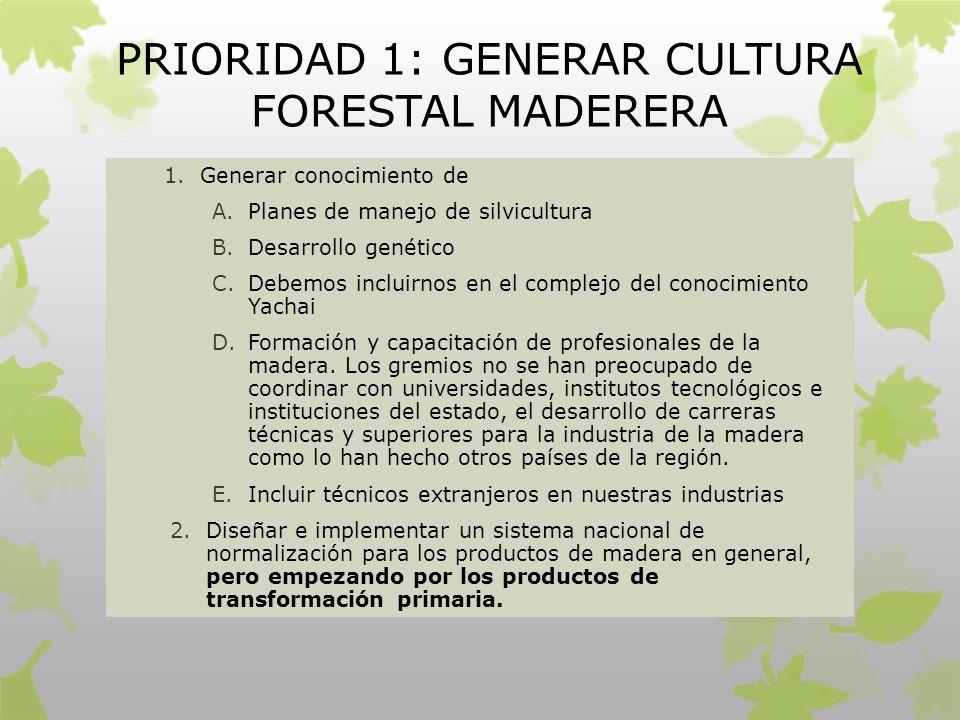 PRIORIDAD 1: GENERAR CULTURA FORESTAL MADERERA 1.Generar conocimiento de A.Planes de manejo de silvicultura B.Desarrollo genético C.Debemos incluirnos
