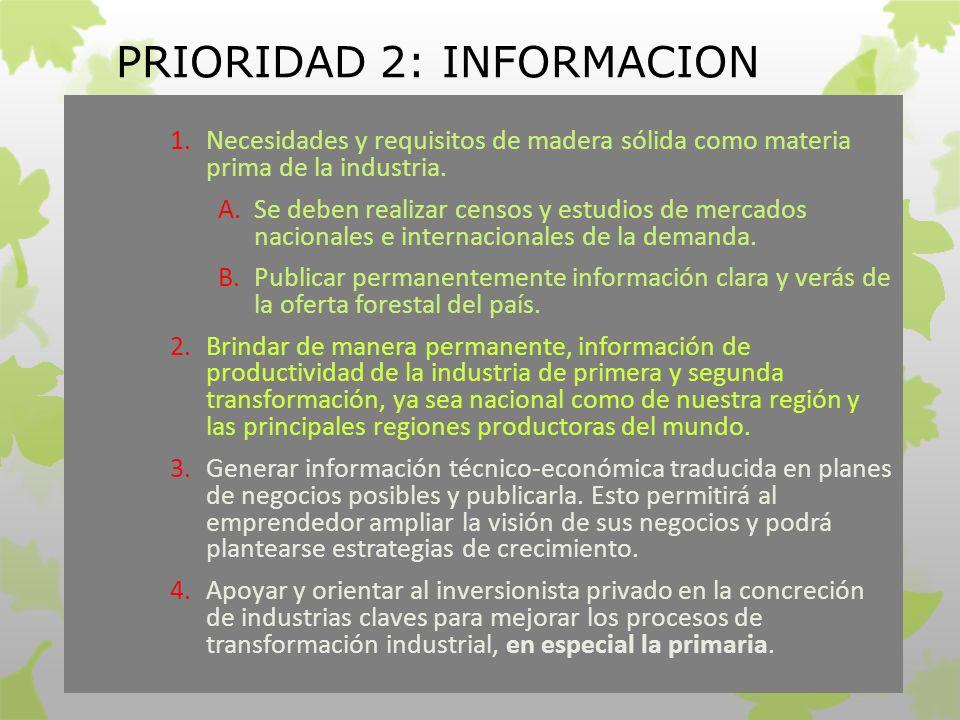 PRIORIDAD 2: INFORMACION 1.Necesidades y requisitos de madera sólida como materia prima de la industria. A.Se deben realizar censos y estudios de merc