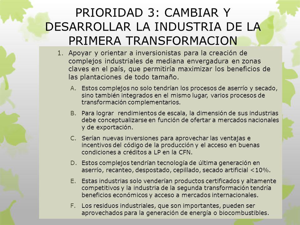 PRIORIDAD 3: CAMBIAR Y DESARROLLAR LA INDUSTRIA DE LA PRIMERA TRANSFORMACION 1.Apoyar y orientar a inversionistas para la creación de complejos indust