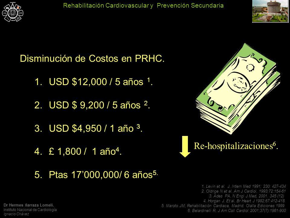 Disminución de Costos en PRHC.1.USD $12,000 / 5 años 1.