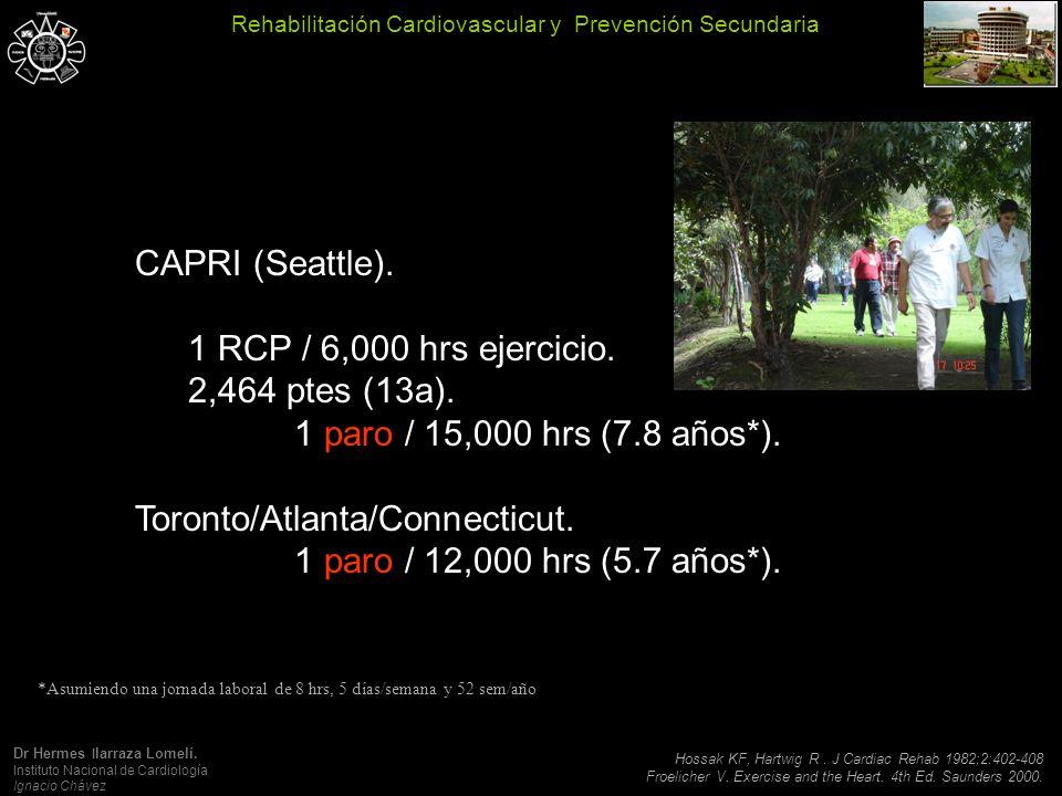 CAPRI (Seattle).1 RCP / 6,000 hrs ejercicio. 2,464 ptes (13a).