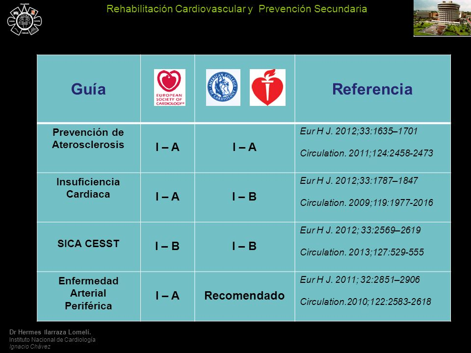 GuíaReferencia Prevención de Aterosclerosis I – A Eur H J.