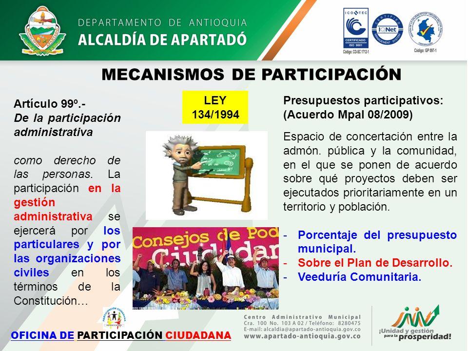 Artículo 99º.- De la participación administrativa como derecho de las personas.