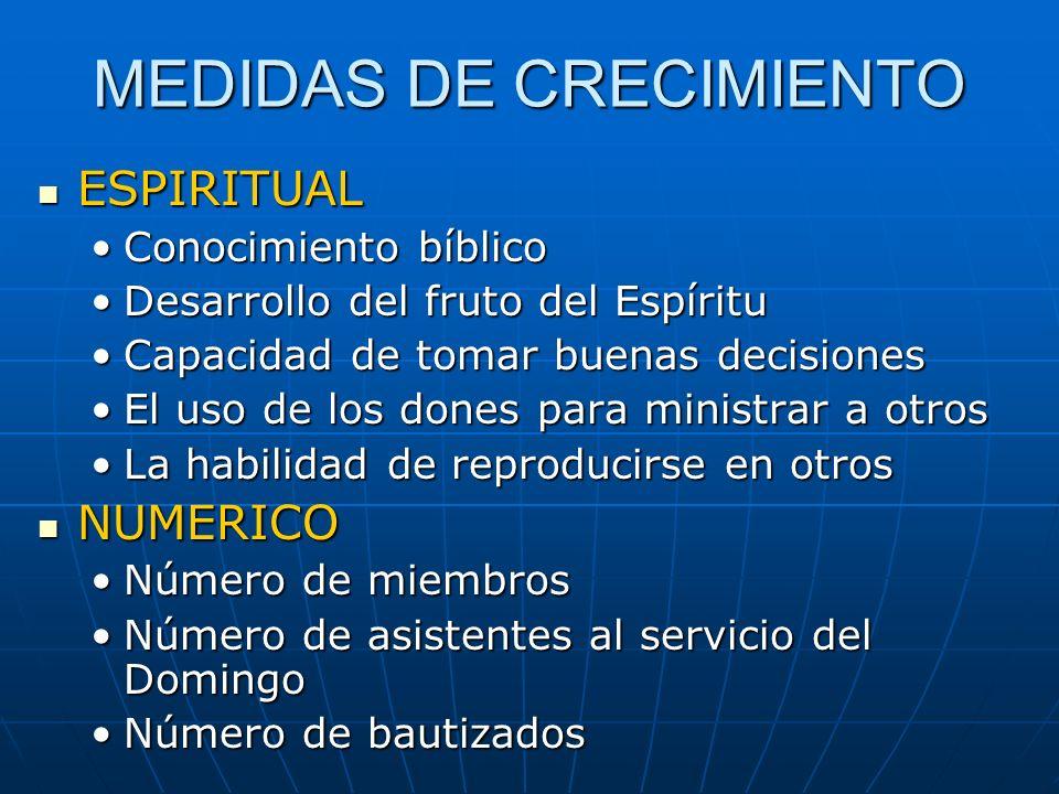 MEDIDAS DE CRECIMIENTO ESPIRITUAL ESPIRITUAL Conocimiento bíblicoConocimiento bíblico Desarrollo del fruto del EspírituDesarrollo del fruto del Espíri