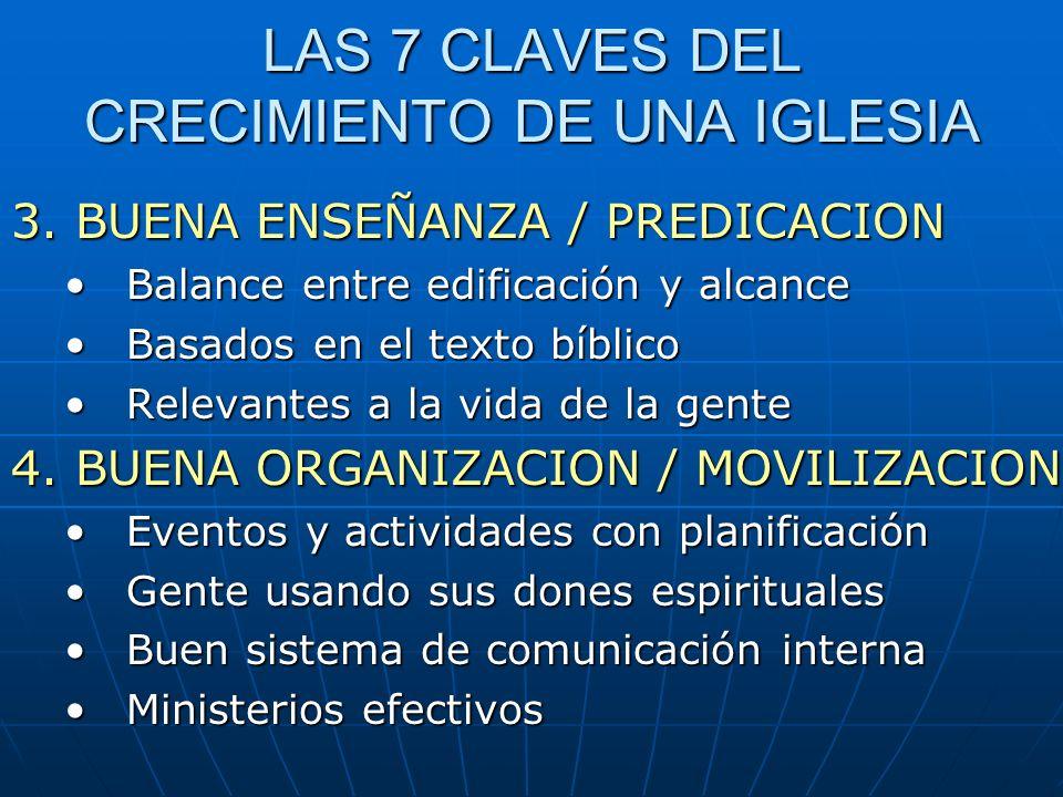 LAS 7 CLAVES DEL CRECIMIENTO DE UNA IGLESIA 3. BUENA ENSEÑANZA / PREDICACION Balance entre edificación y alcanceBalance entre edificación y alcance Ba