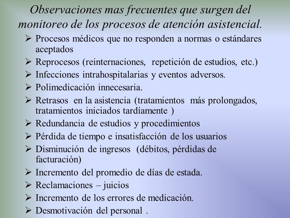Observaciones mas frecuentes que surgen del monitoreo de los procesos de atención asistencial. Procesos médicos que no responden a normas o estándares