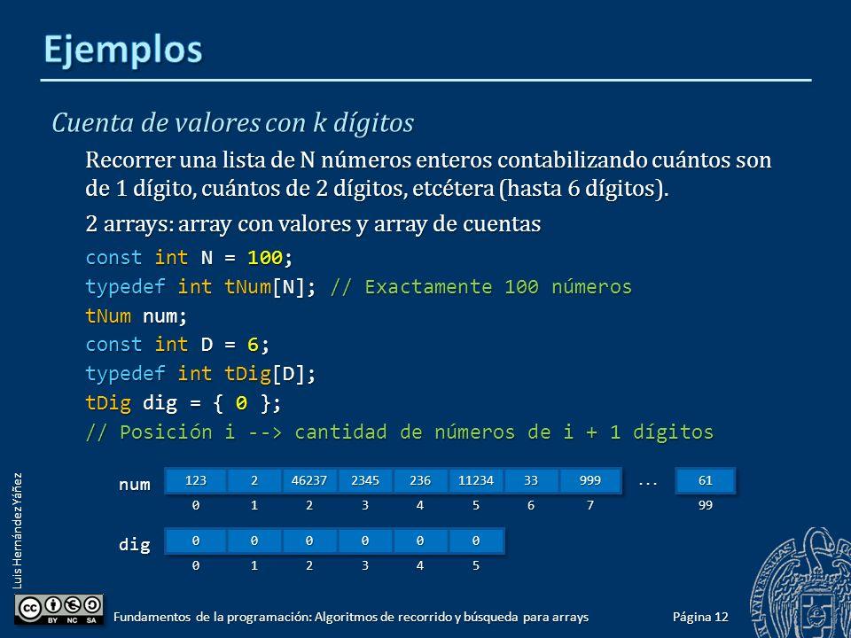 Luis Hernández Yáñez Array con los N primeros números de Fibonacci const int N = 50; typedef long long int tFibonacci[N]; // Exactamente 50 números tFibonacci fib; fib[0] = 1; fib[1] = 1; for (int i = 2; i < N; i++) fib[i] = fib[i - 1] + fib[i - 2]; fib[i] = fib[i - 1] + fib[i - 2]; for (int i = 0; i < N; i++) cout << fib[i] << ; cout << fib[i] << ; Página 11 Fundamentos de la programación: Algoritmos de recorrido y búsqueda para arrays fibonacci.cppfibonacci.cpp