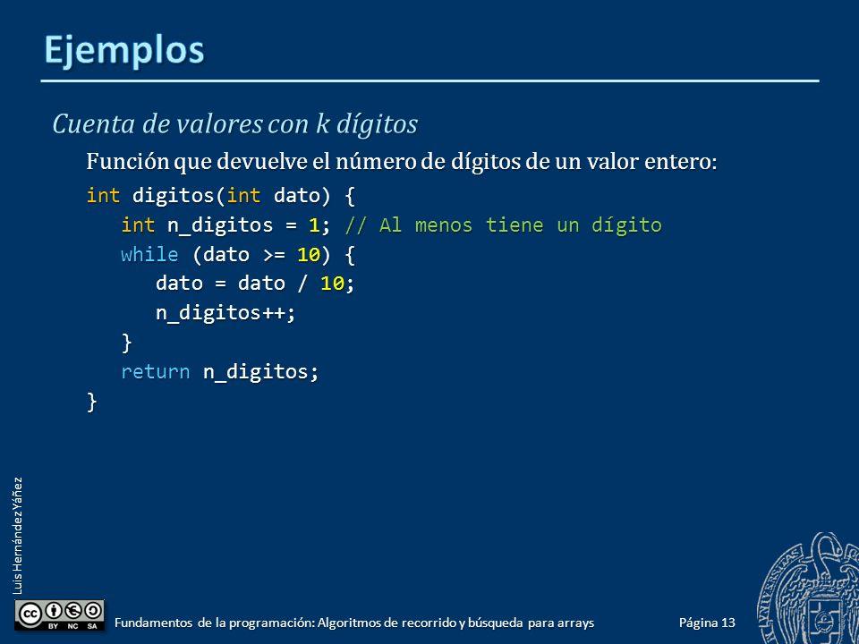 Luis Hernández Yáñez Cuenta de valores con k dígitos Recorrer una lista de N números enteros contabilizando cuántos son de 1 dígito, cuántos de 2 dígitos, etcétera (hasta 6 dígitos).